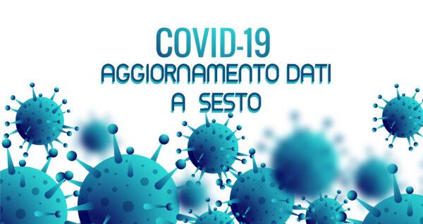 Covid-19: aggiornamento casi a Sesto