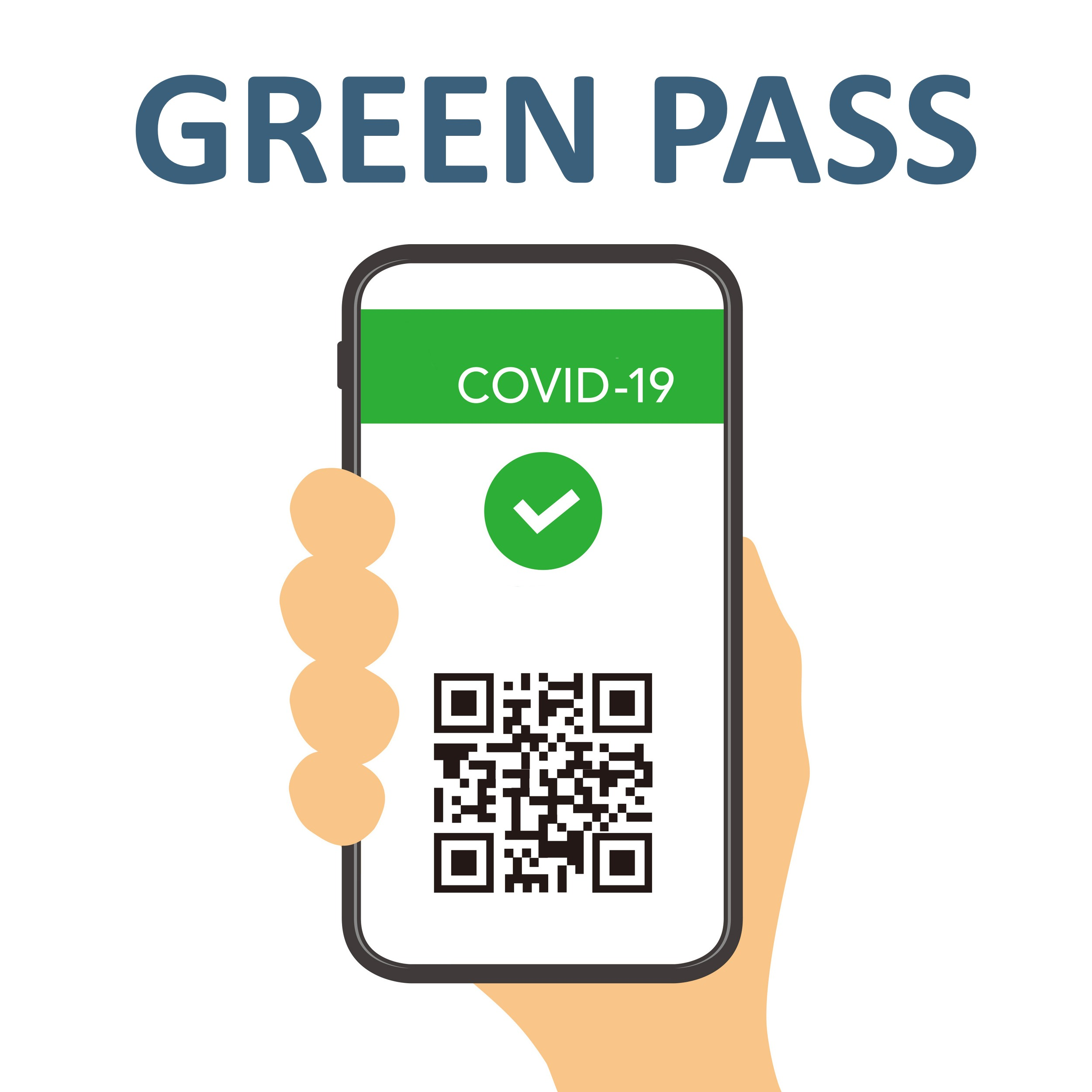 Green pass: le norme